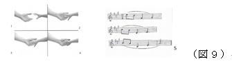 動きと音からなる商標の例