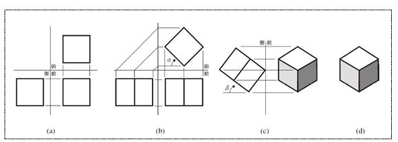 図4 等角投影図の製図方法