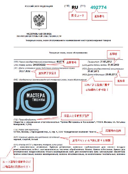 「商品商標及び役務商標/新規登録」の492774の詳細情報