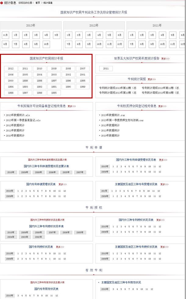 「统计信息(統計情報)」のページ