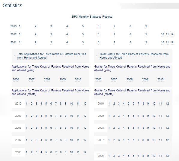 「Statistics」のページ