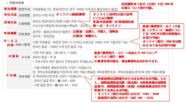「(i)거절서류철(拒絶書類)」に関する情報