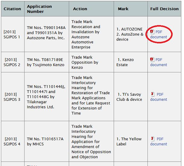 2013年の審決のリスト