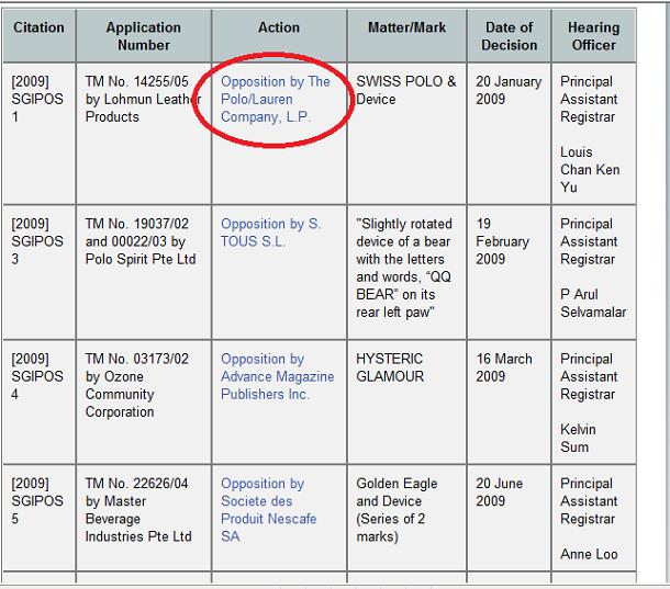 2009年の審決のリスト