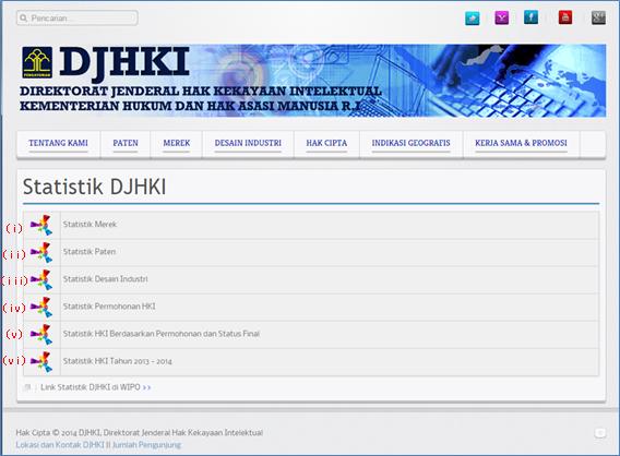 インドネシア知的財産権総局 統計のページ