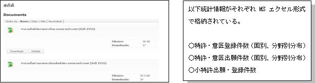 特許/小特許の統計情報入手画面