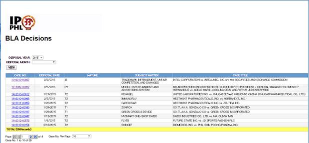 フィリピン知的財産庁法務局による決定一覧