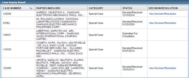 フィリピン控訴裁判所 事件特定サイトでの検索結果リスト(例:当事者 「Samsung」)