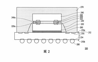 台湾特許出願番号 94137762 公告番号 I375306 第二図(参照番号250:Bステージ導電バンプ)