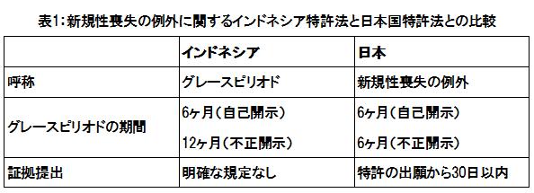28ID11-4