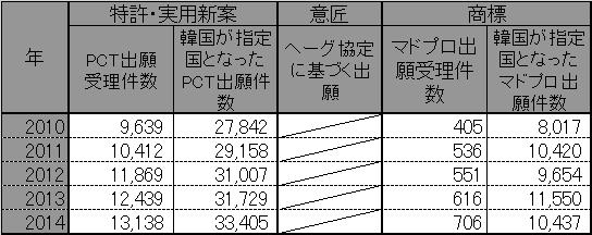 28KR34-6