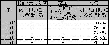 28CN45-6.1