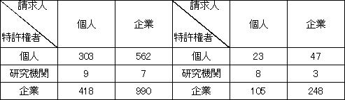 29CN32-2