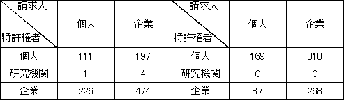 29CN32-3