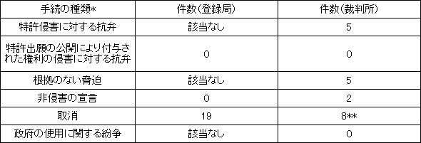 29SG14-8