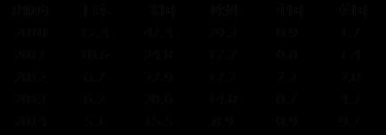 29ID14_2