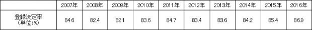 29KR27-6