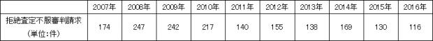 29KR27-9