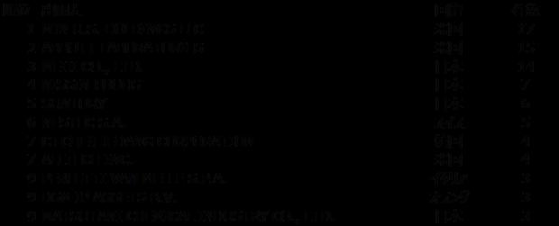 29SG16_3