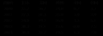29VN14_2