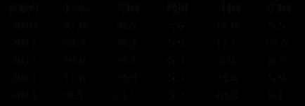 29VN15_2
