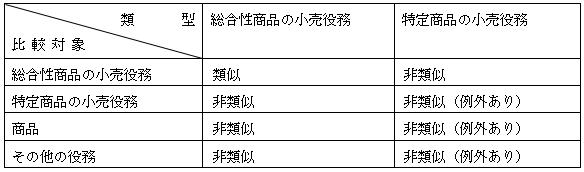 29TW03_1