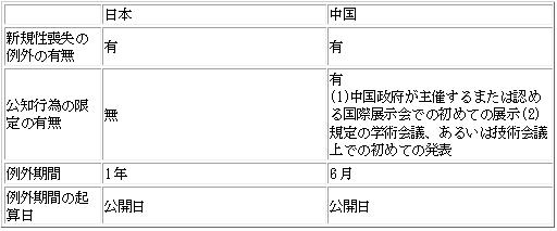 30CN07_1